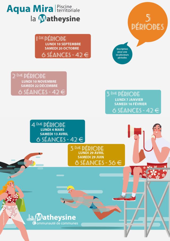 Affiche périodes 2018-2019 piscine territoriale Aqua Mira